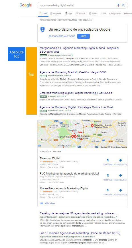 anuncios de google adwords
